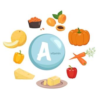 Fonte di vitamina a. raccolta di verdure, frutta e prodotti. cibo dietetico. uno stile di vita sano. la composizione del cibo. illustrazione vettoriale