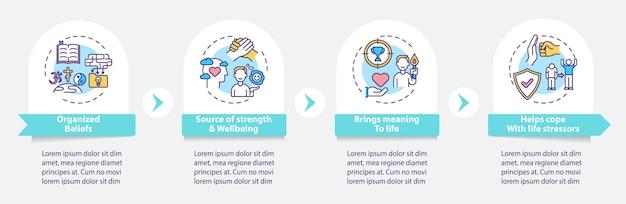 Fonte di benessere nel modello di infografica religione