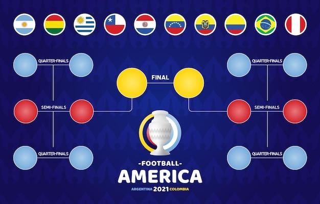 Illustrazione di south america football 2021 argentina colombia. torneo di calcio con programma di fase finale su sfondo pattern