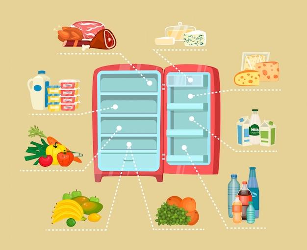 Organizzazione spaziale nel congelatore in stile piatto