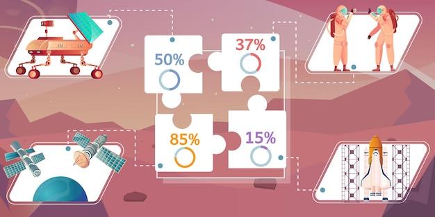 Composizione infografica tecnologia spaziale di pezzi di puzzle piatti con percentuale e immagini di veicoli spaziali con illustrazione di personaggi di astronauta