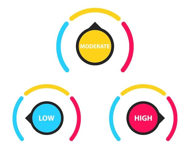 Icona del tachimetro. valutazione del misuratore di soddisfazione del cliente. illustrazione del tachimetro che indica l'alta velocità. tachimetro di design diverso