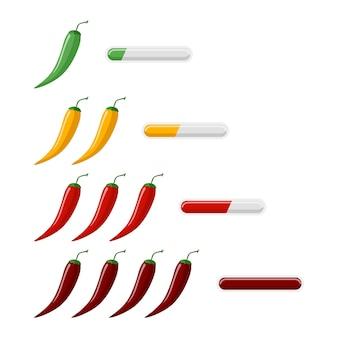Livello dell'indicatore di peperoncino piccante isolato su priorità bassa bianca. simbolo per il ristorante con menu di cibo in stile piatto.