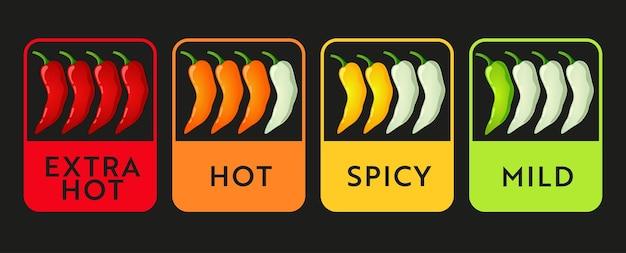Livello di cibo piccante. scala di forza del peperoncino. infografica alimentare.
