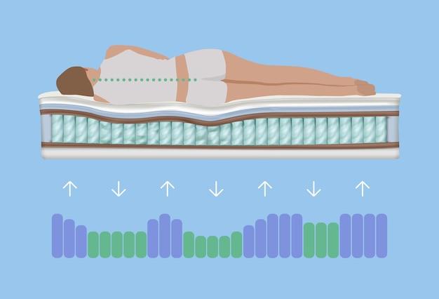 Distribuzione del carico spinale durante il sonno illustrazione realistica
