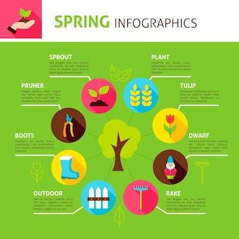 Infografica di concetto di primavera. illustrazione vettoriale di design piatto del giardino della natura.