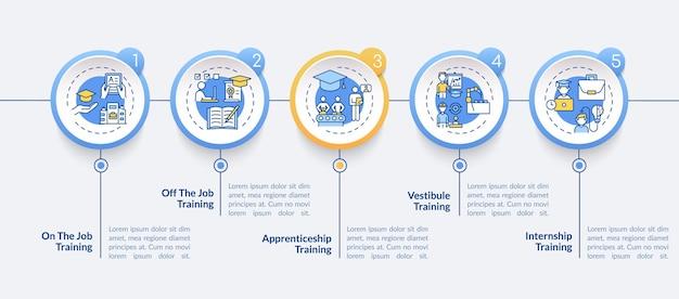 Modello di infografica metodi di sviluppo del personale. elementi di design di presentazione della formazione di apprendistato. visualizzazione dei dati con 5 passaggi. elaborare il grafico della sequenza temporale. layout del flusso di lavoro con icone lineari