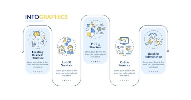Modello di infografica di sviluppo aziendale di avvio