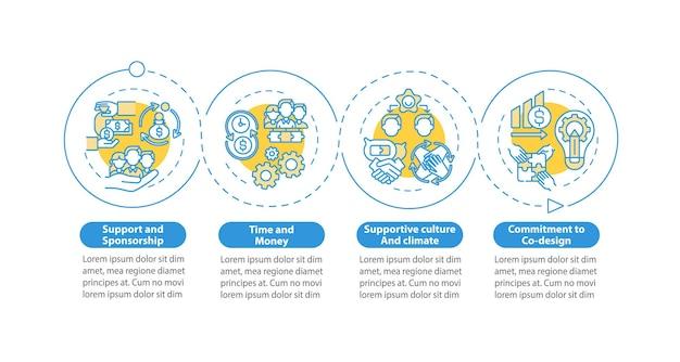Stati per il co-design modello di infografica. tempo e denaro, elementi di design della presentazione dell'impegno. visualizzazione dei dati con 4 passaggi. elaborare il grafico della sequenza temporale. layout del flusso di lavoro con icone lineari