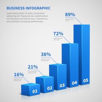 Istogramma del grafico 3d di affari di statistiche.
