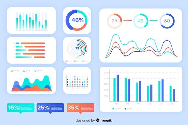 Raccolta di elementi del dashboard di statistiche e grafica