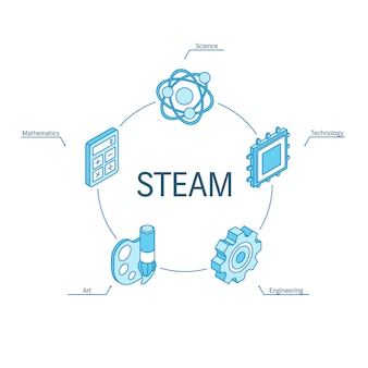 Concetto isometrico steam. icone collegate linea 3d. sistema di progettazione infografica a cerchio integrato. simboli di scienza, tecnologia, ingegneria, arte e matematica