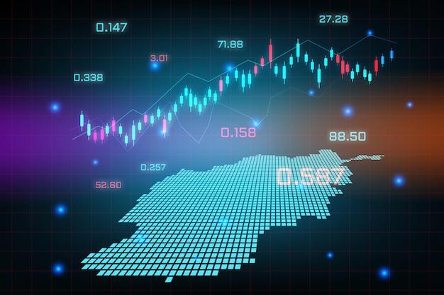 Sfondo del mercato azionario o grafico commerciale forex trading per il concetto di investimento finanziario della mappa dell'afghanistan. idea di business e design dell'innovazione tecnologica.