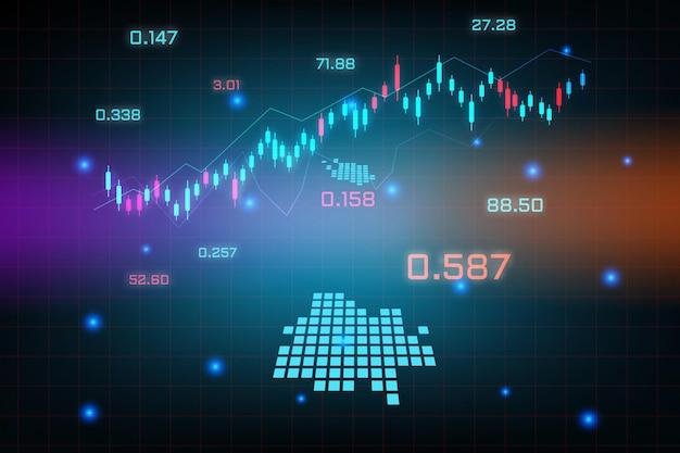 Sfondo del mercato azionario o grafico commerciale forex trading per il concetto di investimento finanziario della mappa di antigua barbuda. idea di business e design dell'innovazione tecnologica.