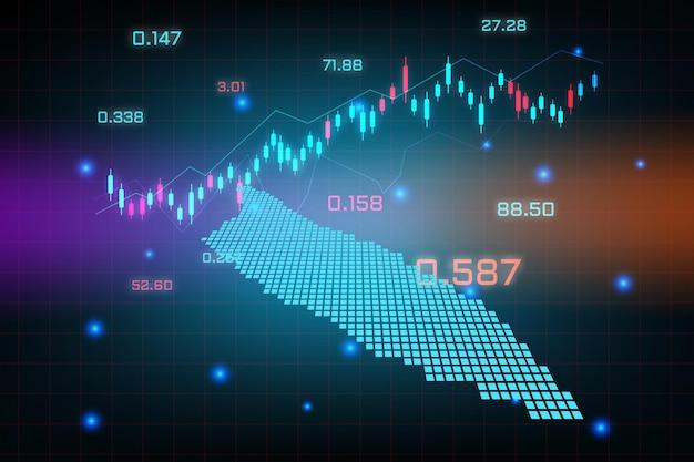 Sfondo del mercato azionario o grafico commerciale forex trading per il concetto di investimento finanziario della mappa di aruba. idea di business e design dell'innovazione tecnologica.