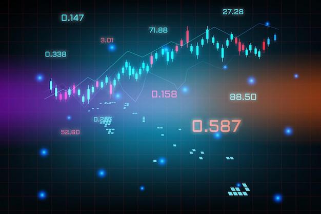 Sfondo del mercato azionario o grafico commerciale forex trading per il concetto di investimento finanziario della mappa delle bahamas. idea di business e design dell'innovazione tecnologica.