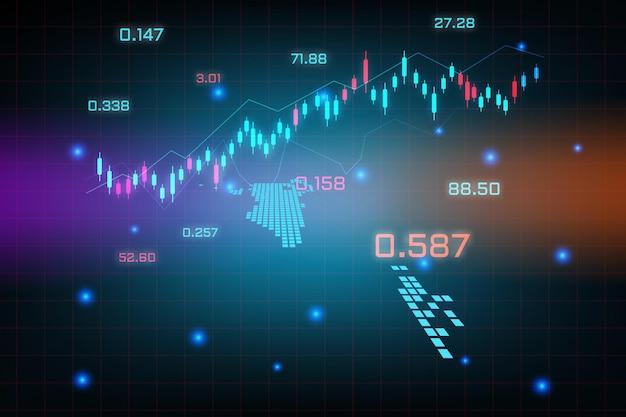 Sfondo del mercato azionario o grafico commerciale forex trading per il concetto di investimento finanziario della mappa del bahrain. idea di business e design dell'innovazione tecnologica.