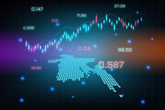 Sfondo del mercato azionario o grafico commerciale forex trading per il concetto di investimento finanziario della mappa del bangladesh. idea di business e design dell'innovazione tecnologica.