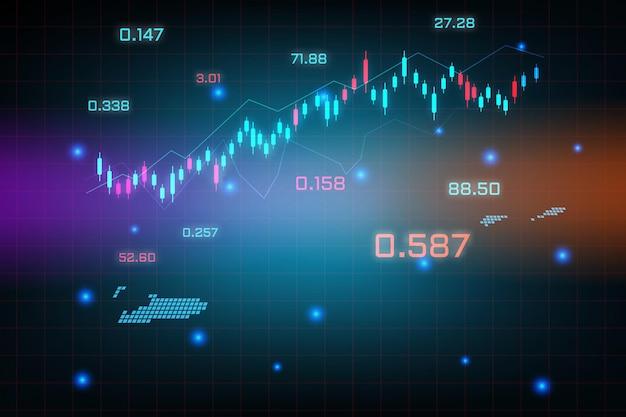 Sfondo del mercato azionario o grafico commerciale forex trading per il concetto di investimento finanziario della mappa delle isole cayman. idea di business e design dell'innovazione tecnologica.