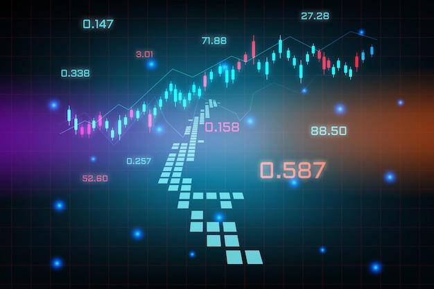 Sfondo del mercato azionario o grafico commerciale forex trading per il concetto di investimento finanziario della mappa del cile. idea di business e design dell'innovazione tecnologica.