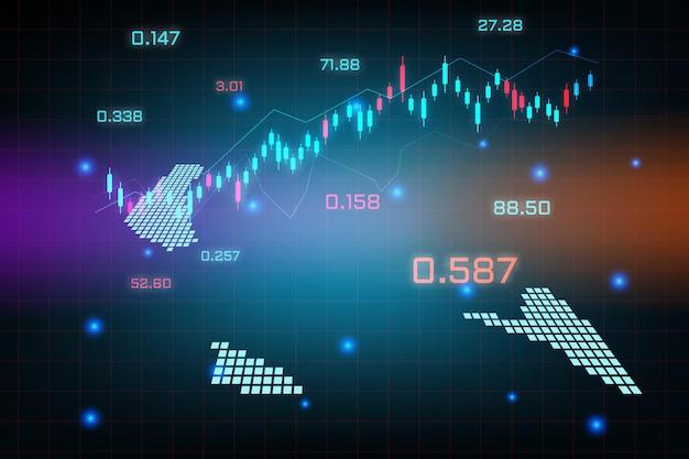 Sfondo del mercato azionario o grafico commerciale forex trading per il concetto di investimento finanziario della mappa delle comore. idea di business e design dell'innovazione tecnologica.
