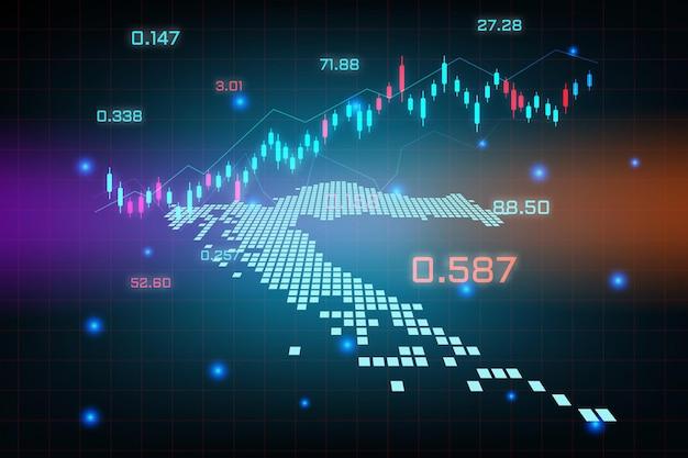 Sfondo del mercato azionario o grafico commerciale forex trading per il concetto di investimento finanziario della mappa della croazia. idea di business e design dell'innovazione tecnologica.