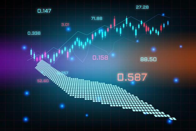Sfondo del mercato azionario o grafico commerciale forex trading per il concetto di investimento finanziario della mappa di curacao. idea di business e design dell'innovazione tecnologica.