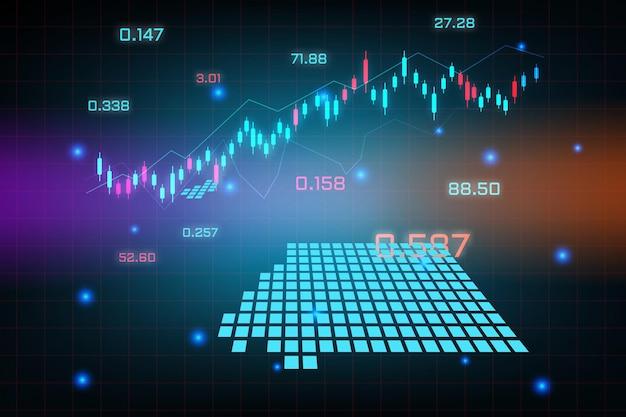 Sfondo del mercato azionario o grafico commerciale forex trading per il concetto di investimento finanziario della mappa della guinea equatoriale.