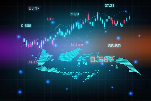 Sfondo del mercato azionario o grafico commerciale forex trading per il concetto di investimento finanziario della mappa dell'indonesia. idea di business e design dell'innovazione tecnologica.