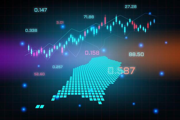 Sfondo del mercato azionario o grafico commerciale forex trading per il concetto di investimento finanziario della mappa dell'isola di man. idea di business e design dell'innovazione tecnologica.