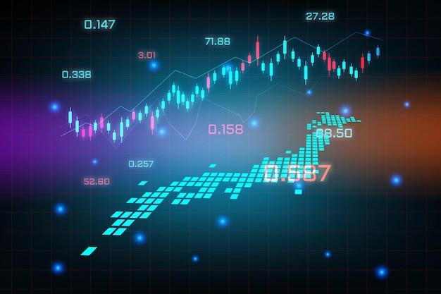 Sfondo del mercato azionario o grafico commerciale forex trading per il concetto di investimento finanziario della mappa del giappone. idea di business e design dell'innovazione tecnologica.