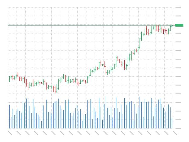 Grafico a barre di analisi tecnica di trading di investimento del mercato azionario su priorità bassa bianca. tendenza di scambio del grafico del candeliere di affari. illustrazione di vettore di concetto di indice di investimento finanziario del commerciante