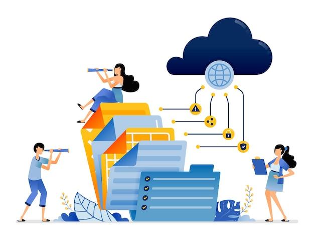 Archiviazione e accesso dei report dei documenti aziendali al servizio internet cloud