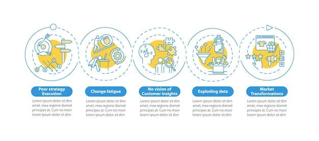 Fattori strategici illustrazioni modello infografica