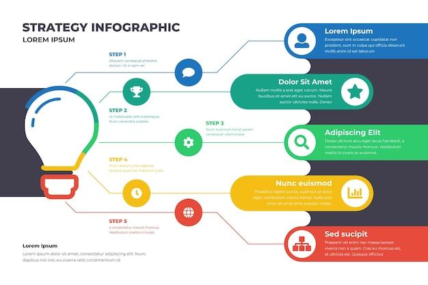 Infografica di strategia