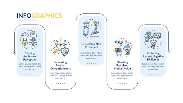 Modello di infografica vettoriale forte branding. elementi di design del profilo di presentazione della competitività del prodotto. visualizzazione dei dati con 5 passaggi. grafico delle informazioni sulla sequenza temporale del processo. layout del flusso di lavoro con icone di linea