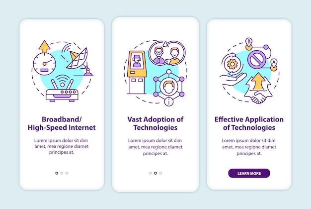 Presupposti per l'inclusione digitale di successo per l'inserimento nella schermata della pagina dell'app mobile con concetti