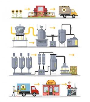 Produzione di olio di semi di girasole. dalle piante alle bottiglie.