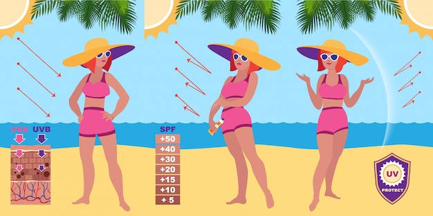 Banner di concetto di protezione solare. banner di crema solare del fumetto