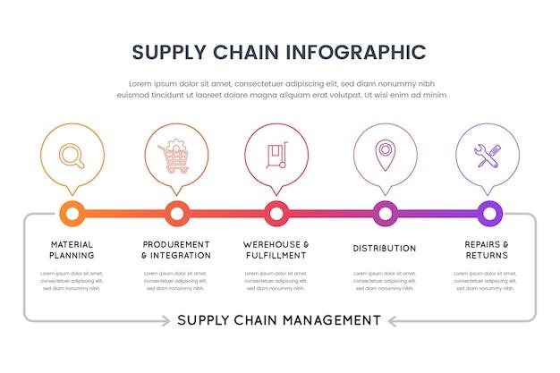 Infografica della catena di approvvigionamento