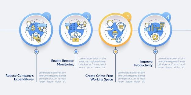 Modello di infografica vettoriale del sistema di sorveglianza. elementi di design del profilo di presentazione della protezione aziendale. visualizzazione dei dati con 4 passaggi. grafico delle informazioni sulla sequenza temporale del processo. layout del flusso di lavoro con icone di linea