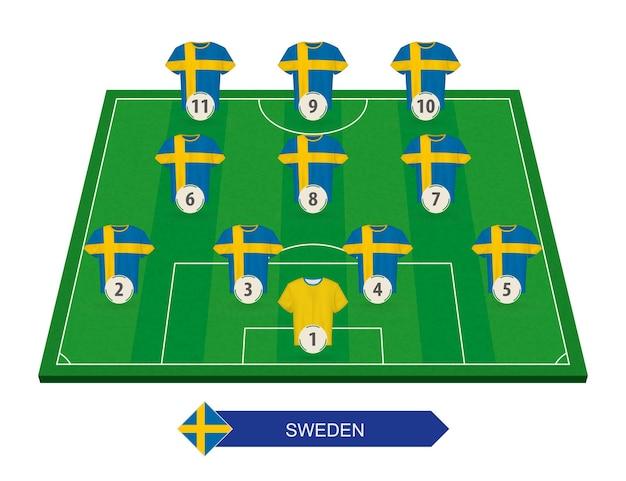 Formazione della squadra di calcio svedese sul campo di calcio per la competizione europea di calcio