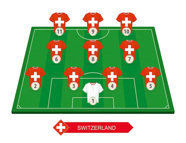 Formazione della squadra di calcio della svizzera sul campo di calcio per la competizione europea di calcio