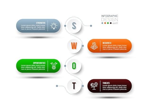 Modello di infografica aziendale di analisi swot