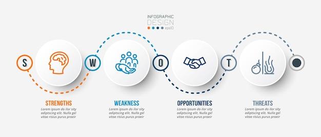 Modello di infografica aziendale o di marketing di analisi swot