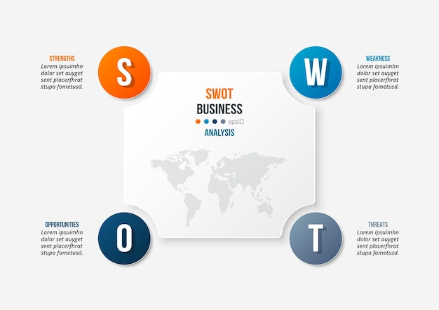 Swot analysis business o modello di infografica di marketing