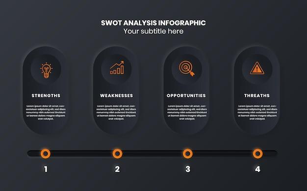 Modello di presentazione infografica aziendale di pianificazione strategica di analisi swot