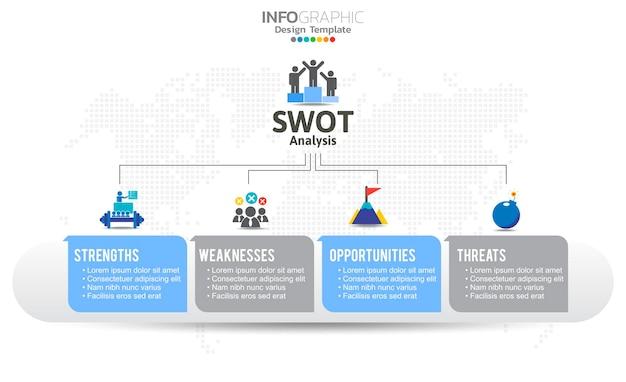 Modello di analisi swot o tecnica di pianificazione strategica. progettazione infografica con modello di quattro elementi.