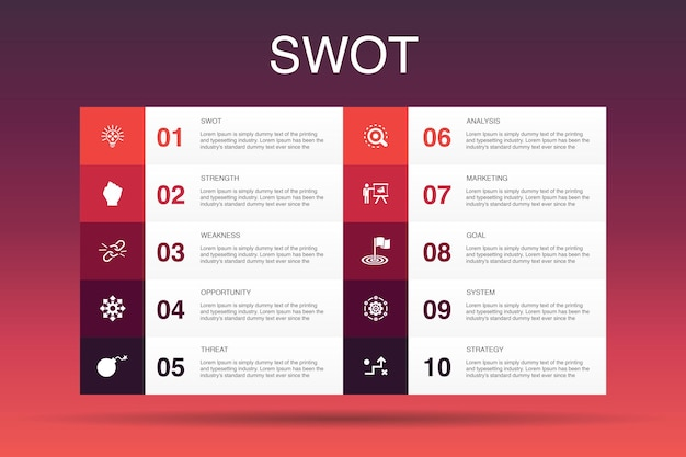 Modello di opzione swot infografica 10. forza, debolezza, opportunità, minaccia semplici icone