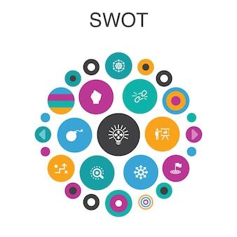 Swot infografica concetto di cerchio. elementi intelligenti dell'interfaccia utente forza, debolezza, opportunità, minaccia